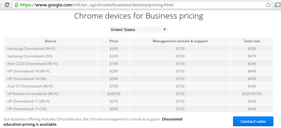 ChromeOS pricing 2015